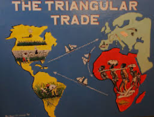The Triangular Trade in the 17th—19th century